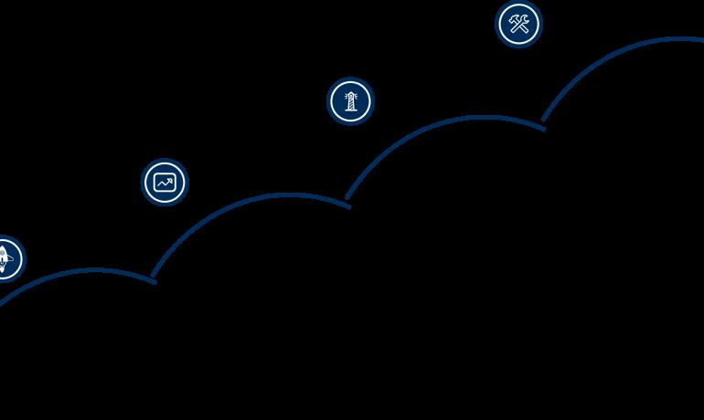 Aufbau eines Digitalen Ökosystems in 4 Phasen