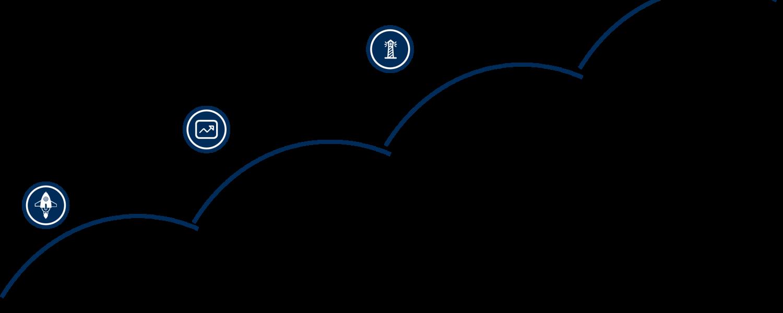 4 Stufenmodell Ökosystem